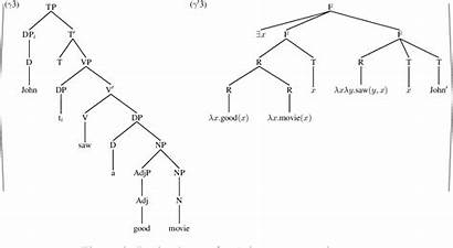 Syntax Relative Clauses Tree Piping Pied Using