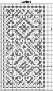 Tablerunner Crochet Patterns