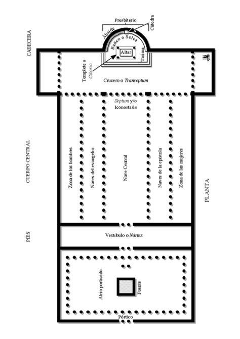 Pianta Architettura Definizione  Idee Per Interni E Mobili