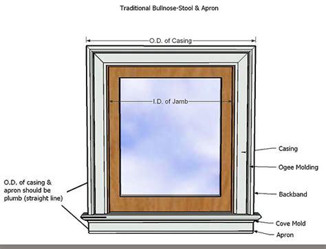 Window Stool Trim by Gary Katz