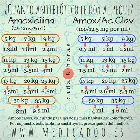 Cytotec Trackid Sp 006 Tomar Amoxicilina 3 Dias Colchicine Wikipedia The Free Encyclopedia