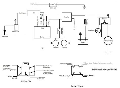 cc engine wiring diagram circuit diagram wiring diagram