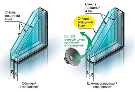 Что такое однокамерный стеклопакет