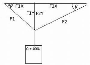 Zugkraft Berechnen Formel : seilkr fte berechnen ~ Themetempest.com Abrechnung