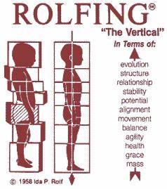 Historical Perspective - European Rolfing® Association e.V. Rolfing