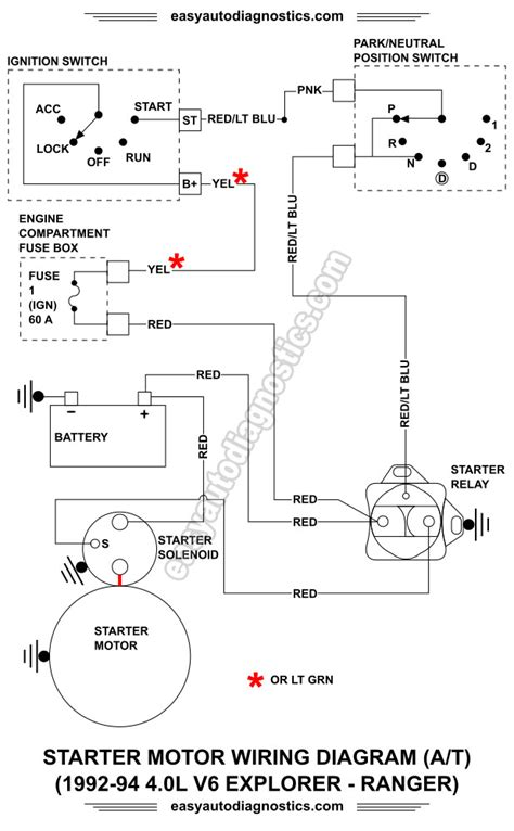 1996 Ford Mustang Starter Wiring Diagram by Part 1 1992 1994 4 0l Ford Ranger Starter Motor Circuit