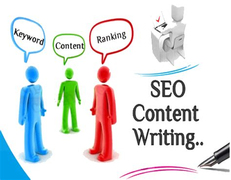 Seo Content Writing by Content Writing Institute Seo Content Writing