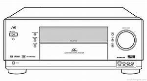 Jvc Rx-dp10v - Manual