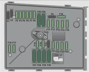 Audi A3 Engine Bay Fuse Box Diagram