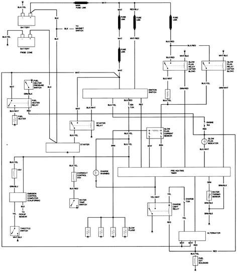 1986 Toyotum Wiring Diagram 98 ez go wiring diagram volovets info