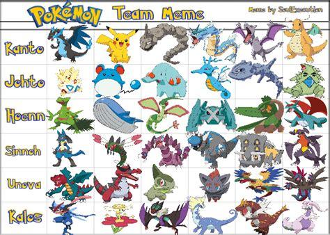 Pokemon Team Memes - my pokemon team meme by chipmunkraccoonoz on deviantart