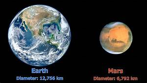Size Comparison Of Solar System Planets To Earth By