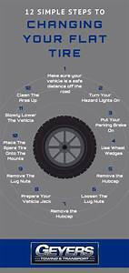 How To Fix A Flat Tire  12 Simple Steps  U0026 Infographic