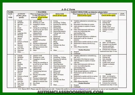 behavior list collecting abc data a freebie in step 2 of meaningful