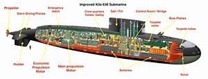 Vietnamese Navy Kilo Submarines