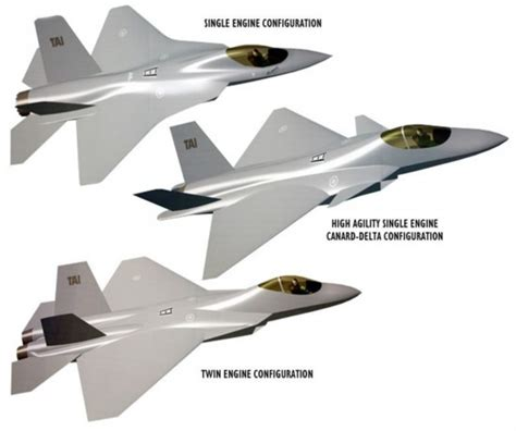 Top 10 Fifth Generation Jet Fighters In The World (9
