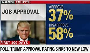 Trump's Job Approval Rating Drops To Record Low, Breaking ...