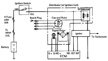 97 4runner Starter Wiring Diagram by The Path Of Transformer The Thing Of
