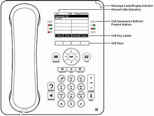 9508 telephone With avaya phone template