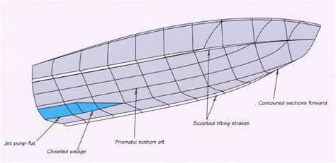 Fishing Boat Hull Shapes by Boat Hull Diagram Wiring Diagram