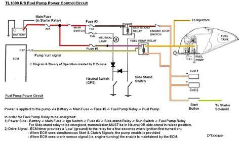 Yamaha Raptor Wiring Diagram