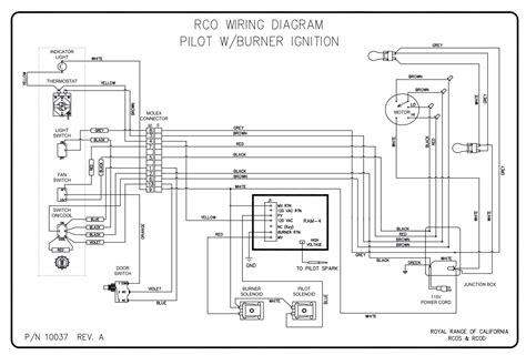 Wiring Diagrams Royal Range California