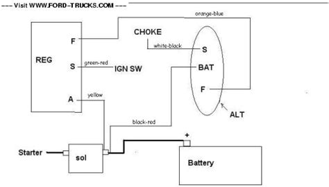 1986 Ford Alternator Wiring by Alternator Wiring 3 Wires Ford Truck Enthusiasts Forums