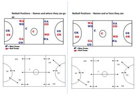 ks2 netball and basketball midterm plan lesson plan