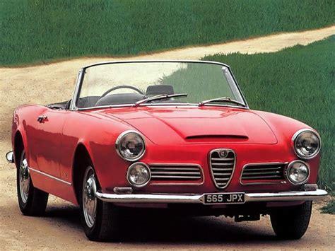 Alfa Romeo 2600 Spider Specs  1962, 1963, 1964, 1965