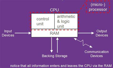 Parts For Computers Helpline