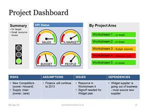 Excel Project Planning Template Useful For Executive Meetings Business Documents Uk