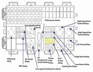 94 Town Car Relay Wiring Diagram