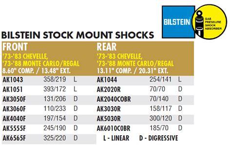 Monroe Shock Length Chart   Mungfali