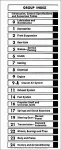 1970 Dodge Dart  U0026 Challenger Repair Shop Manual Reprint