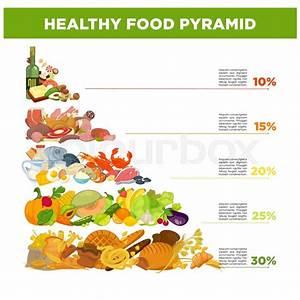 Healthy Food Pyramid With Percentage