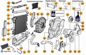 Jeep Wrangler Jk Parts Diagram