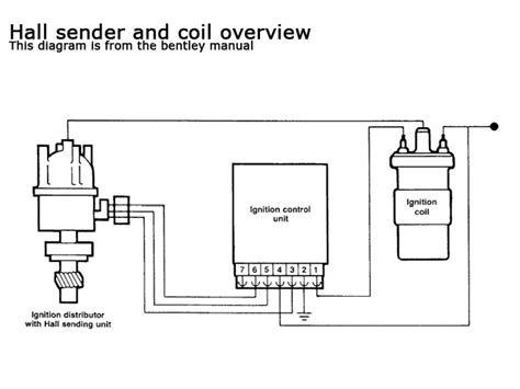 vwc techtip ignition system