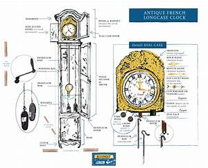 Lolo French Antiques Blueprint Antique French Longcase