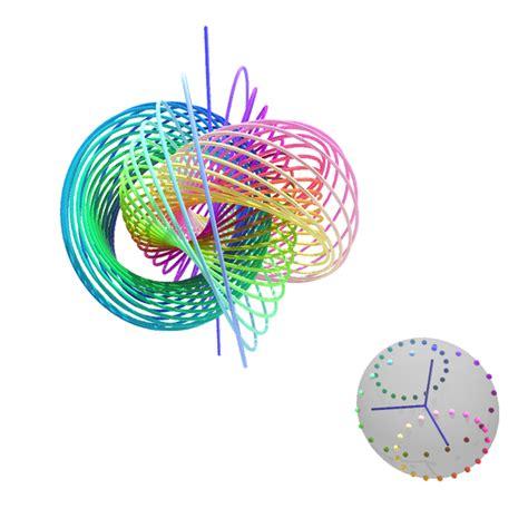 algebraic topology niles johnson hopf fibration