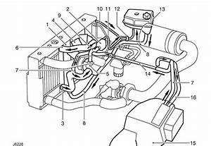 Land Rover Defender Engine Cooling System Parts Components