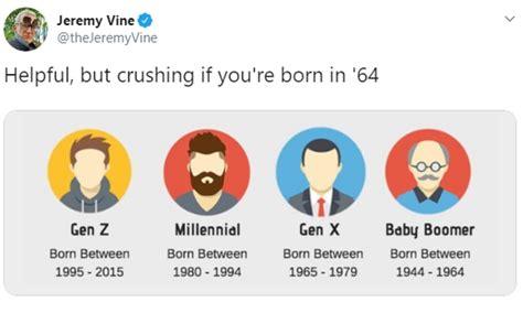 Millenial Age Range Milenialnet