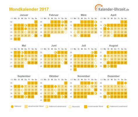 mondkalender garten 2017 pdf mondkalender 2017 zum ausdrucken mit allen mondphasen rund ums jahr kaluhr mondphasen