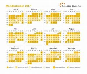 Mein Schöner Garten Mondkalender 2017 : 1000 ideen zu mondkalender auf pinterest germanische runen bedeutung astrologie und ~ Whattoseeinmadrid.com Haus und Dekorationen