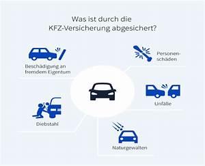 Kfz Versicherung Berechnen Ohne Persönliche Daten : kfz versicherung schaumburg kramer hilden ~ Themetempest.com Abrechnung