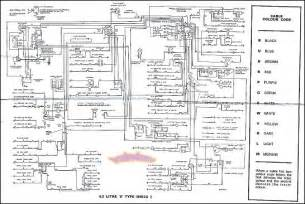 similiar 2005 freightliner century class wiring diagram keywords freightliner century wiring diagram 2000 freightliner century wiring