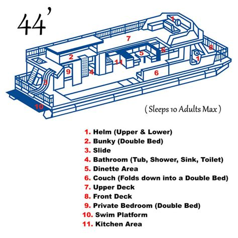 Houseboat Layout by Houseboats R R Houseboat Rentals