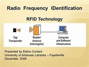 Radio-frequency identification (RFID) - ppt download