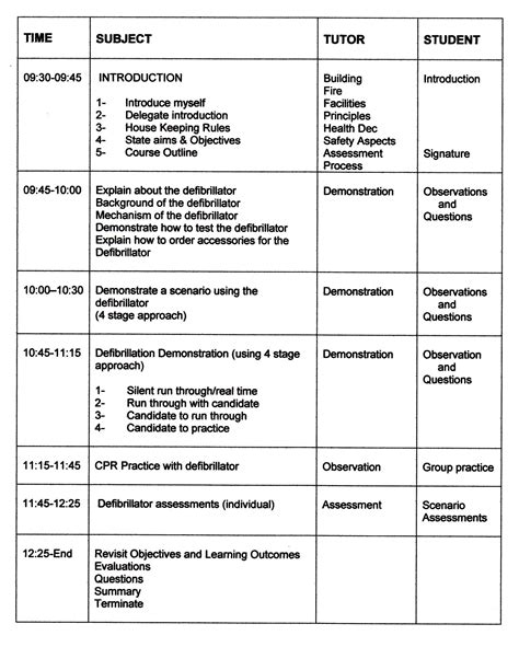 defibrillation lesson plan hmg resuscitation saving