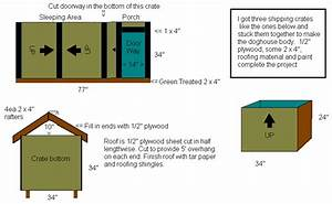 great pyrenees guard dog training guide With great pyrenees dog house plans