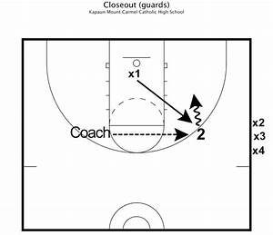 Coaching  U0026 Practice Plan Spotlight  Championship Coach John Cherne Iii